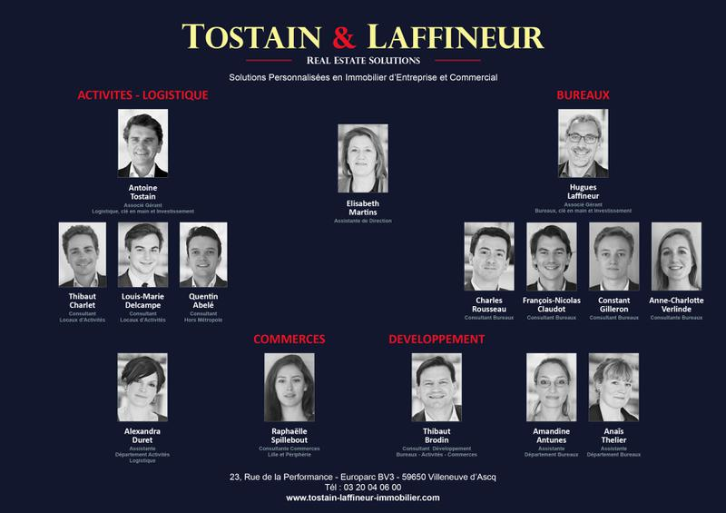 TOSTAIN & LAFFINEUR REAL ESTATE - Photo 1